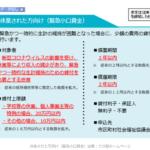【新型コロナウイルス】緊急小口資金貸付制度の申込に行ってきました‼手続きと書類の記入方法、入金までの日数について